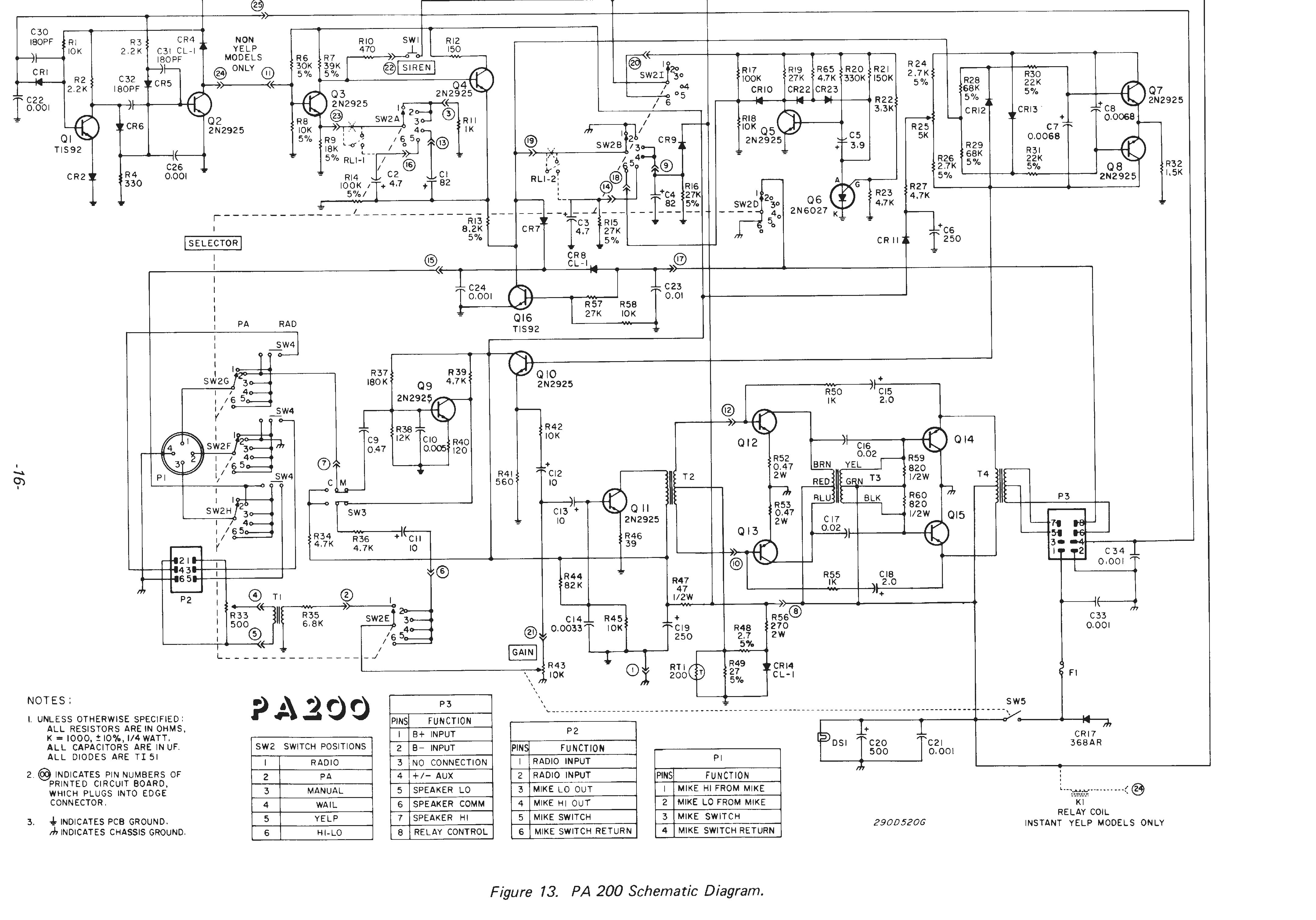 Get Federal Signal Pa300 Wiring Diagram Download on