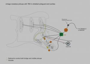 Fender Hot Noiseless Wiring Diagram - 26 Inspirational Pickup Wiring Diagram Stratocaster and Fender Vintage Noiseless Pickups Wire Center 13a