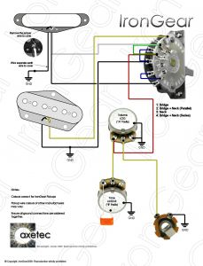 Fender Telecaster 3 Way Switch Wiring Diagram - Wiring Diagram Fender Telecaster 3 Way Switch New New 5 Way Switch Wiring Diagram Wiring 3r