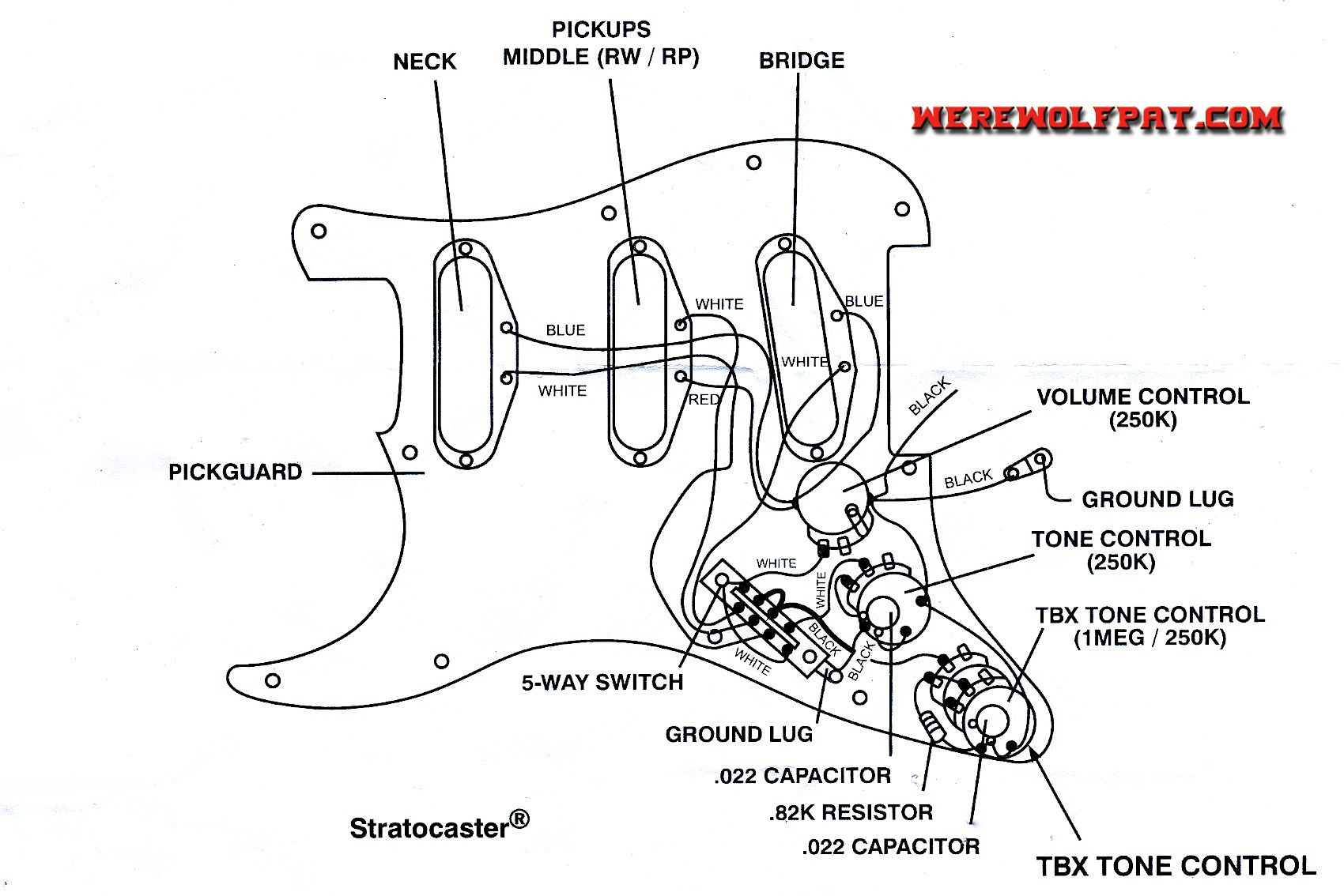 mosrite guitar wiring diagram mosrite pickup wiring diagram get fender vintage noiseless pickups wiring diagram sample