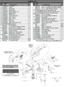 Fill Rite Pump Wiring Diagram - Fill Rite Rebuild Kit Rotor Cover Tuthill Transfer Pump Wiring Diagram 5j