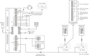 Fire Alarm Flow Switch Wiring Diagram - Wiring Diagram 4 Wire Smoke Alarm Inside How to Detectors Fire Exceptional Control Panel 7e