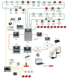 Fire Alarm Pull Station Wiring Diagram - Fire Alarm Pull Station Wiring Diagram for System Throughout Pdf with Home 19m