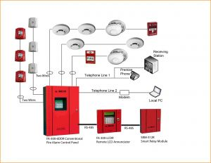 Fire Alarm Pull Station Wiring Diagram - Wiring Diagram Manual Call Point Valid Manual Call Point Wiring Diagram Also Fire Alarm Pull 9a