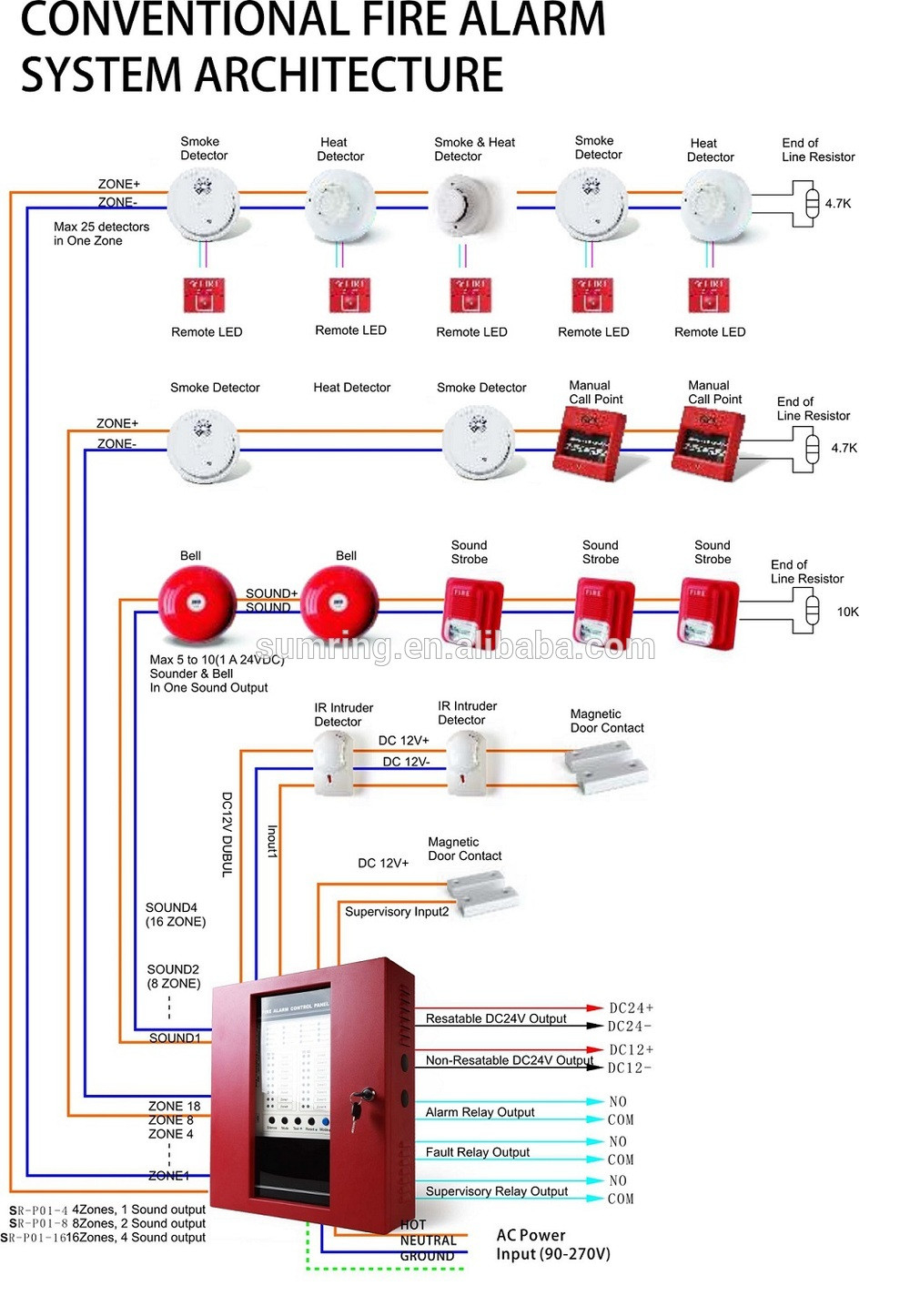 fire alarm pull station wiring diagram Download-wiring diagram of manual call point save addressable fire alarm best rh releaseganji net 8 Wire Thermostat Wiring Diagram Class A Wiring Fire Alarm 17-e