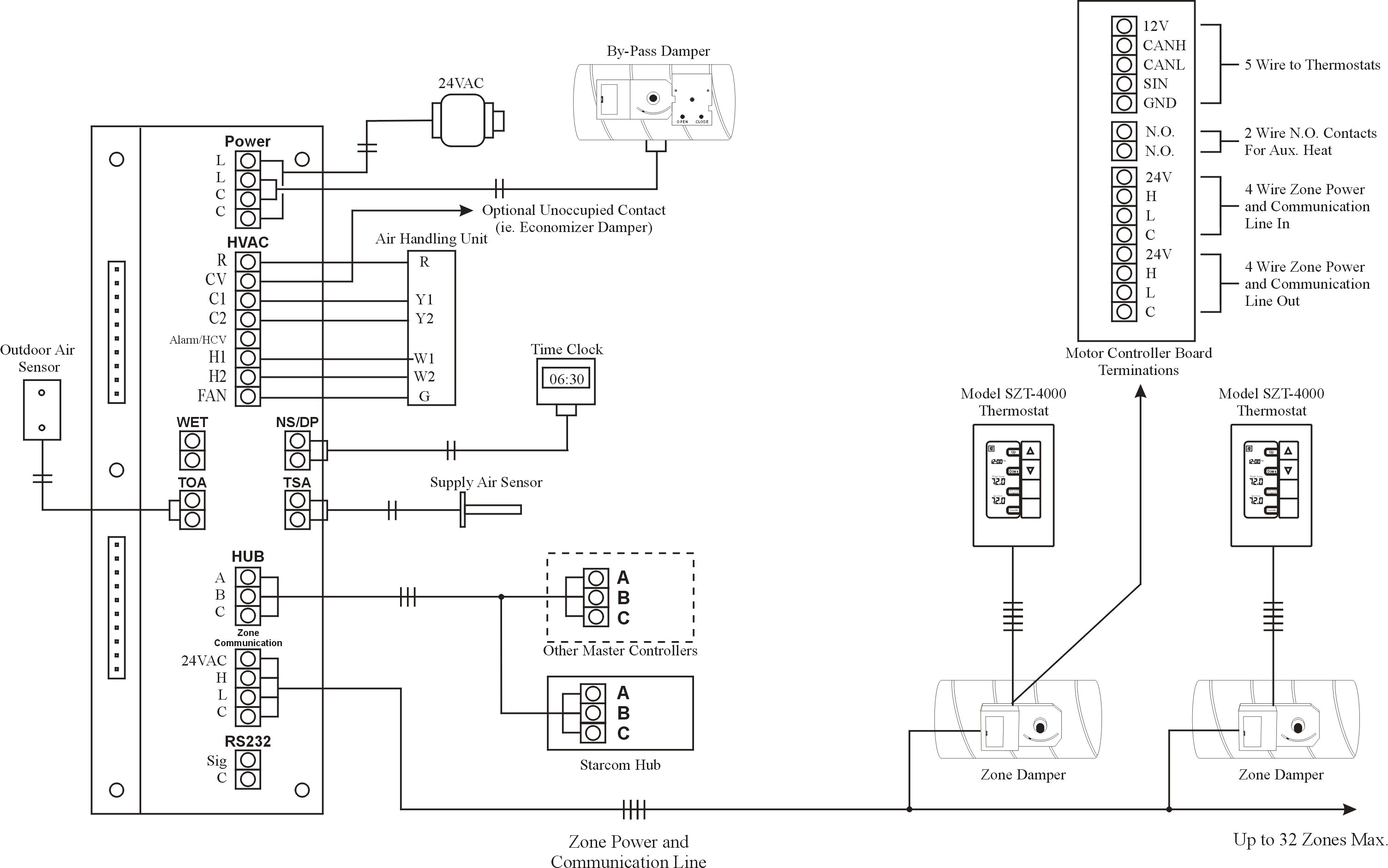 get fire alarm smoke detector wiring diagram download