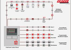 Fire Alarm Smoke Detector Wiring Diagram - Smoke Detector Wiring Diagram Pdf Jacuzzi In Fire Alarm within Best 12c