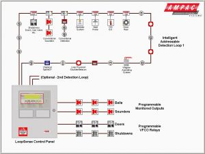 Fire Alarm System Wiring Diagram - Addressable Fire Alarm System Wiring Diagram Download Fire Alarm Wiring Diagram 8 H 2a