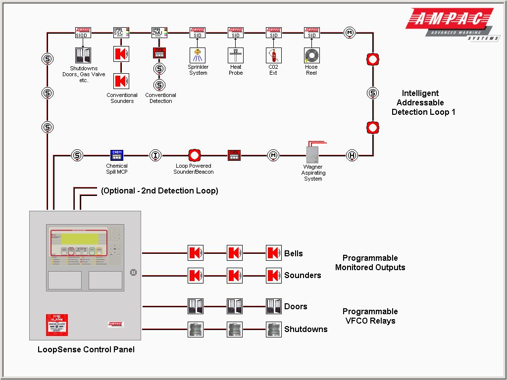 security panel wiring diagram 14 19 sg dbd de \u2022download wiring diagrams pictures wiring also