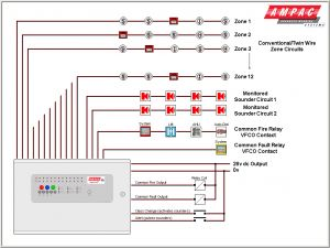 Fire Alarm System Wiring Diagram - Fire Alarm Wiring Diagram Throughout Pdf 5p
