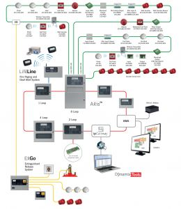 Fire Alarm Wiring Diagram Addressable - Ademco Alarm Wiring Diagram Refrence Fire Alarm Addressable System Wiring Diagram for and Pdf Inside 1j