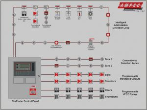 Fire Alarm Wiring Diagram Addressable - New Addressable Fire Alarm Wiring Diagram Smoke Detector Webtor Me Pull 4j