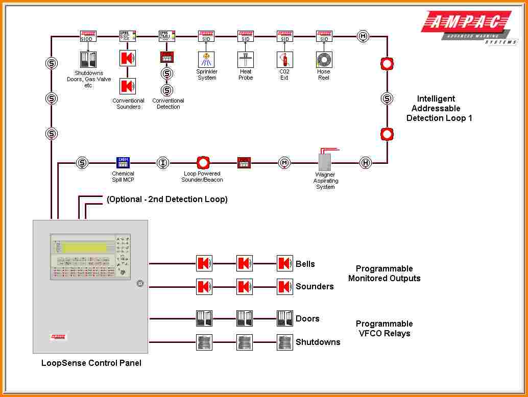 fire alarm wiring diagram addressable Download-Smoke Detector Wiring Diagram Pdf Jacuzzi In Fire Alarm Within Best For Addressable 14-o