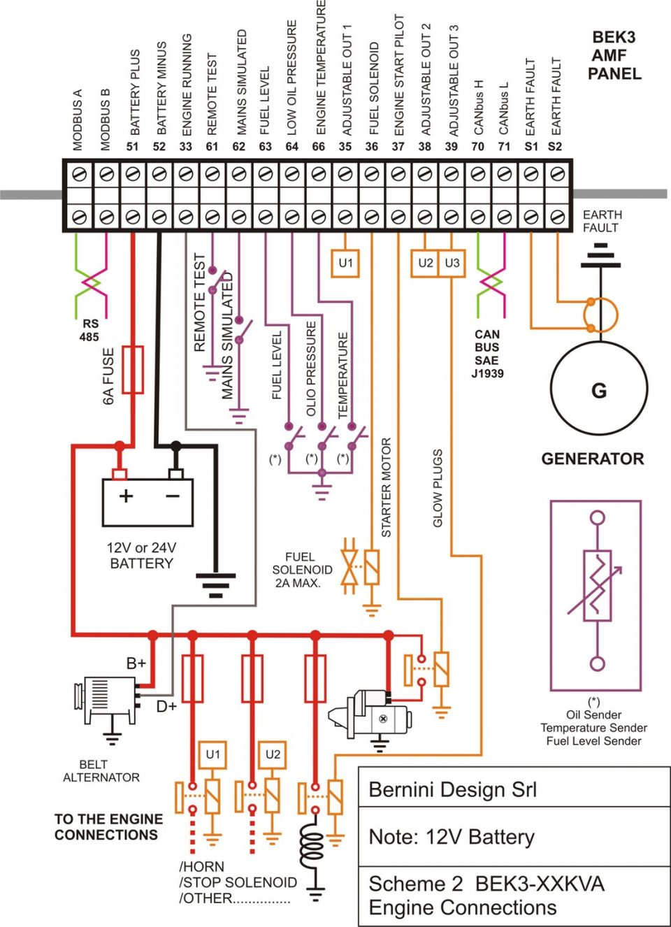 Amf Panel Wiring Diagram | Wiring Liry on
