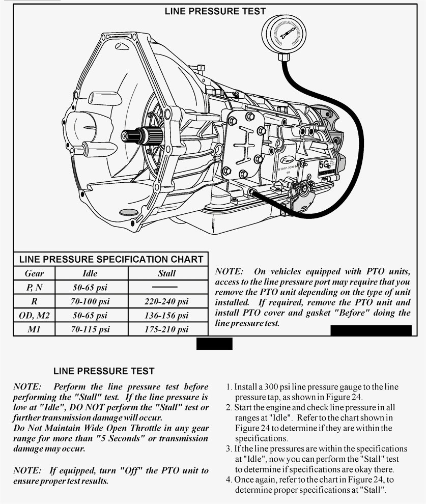 ford 4r100 transmission wiring diagram Download-Ford 4r100 Transmission Wiring Diagram Best Wiring Diagram Shift solenoid 2003 ford 550 Flathead 2-l