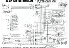 Ford F250 Wiring Diagram - ford F350 Trailer Wiring Diagram Trailer Wiring Diagram ford Ranger Inspirationa 2000 ford F250 Trailer 3k