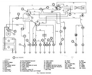 Ford F550 Pto Wiring Diagram - Pto Switch Wiring Diagram Fresh Generous ford F550 Pto Wiring Diagram Inspiration 20c
