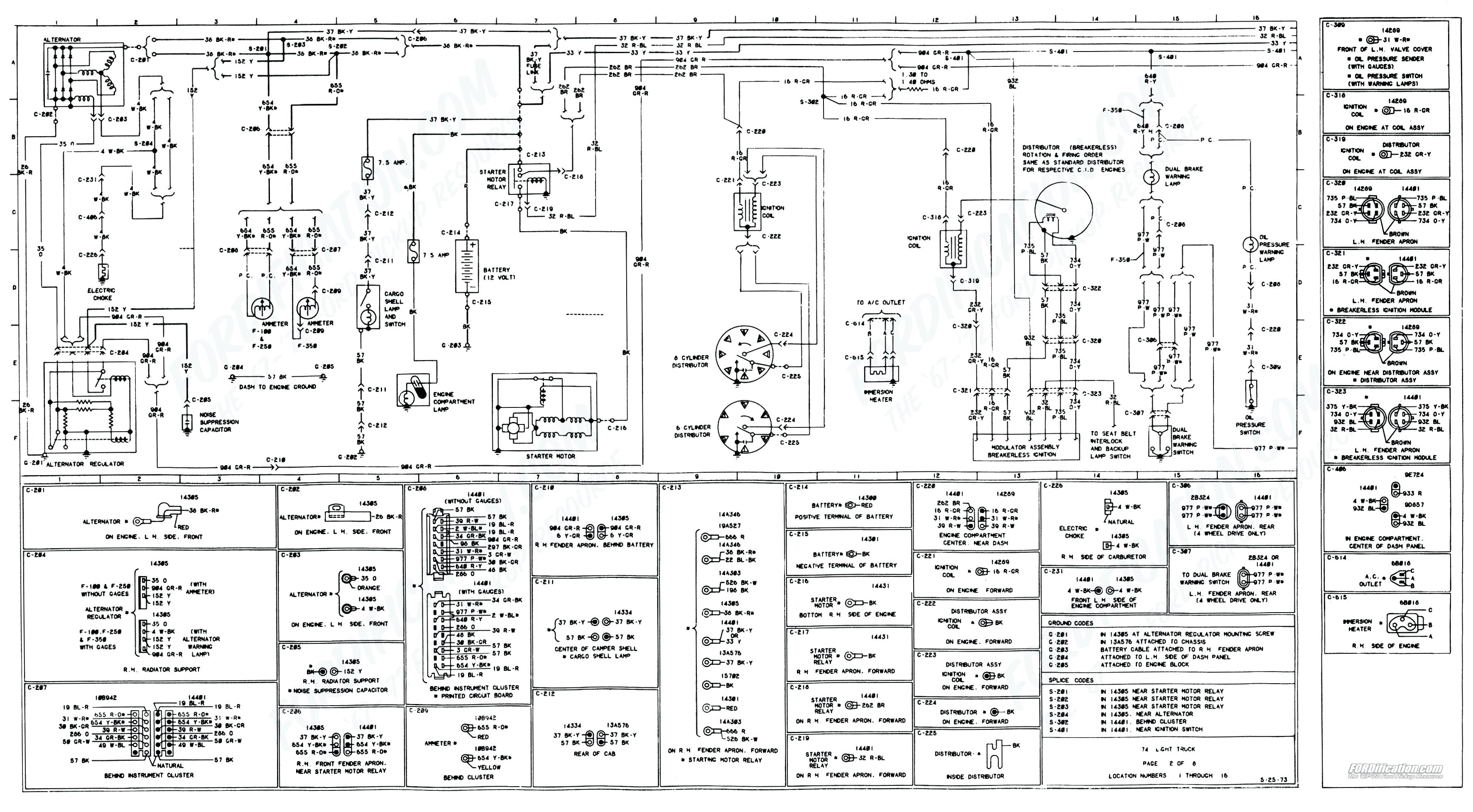 ford f650 wiring diagram Download-2003 ford F650 Fuse Box Diagram Best 2005 F 650 Wiring Diagram Generous ford Contemporary 5-c