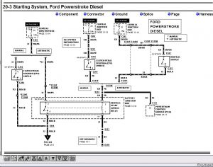 Ford F650 Wiring Diagram - 2003 ford F650 Fuse Box Diagram Luxury Wiring Diagrams ford Trucks Wiring Diagram ford F150 Trailer 15j