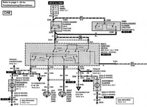 Ford F650 Wiring Diagram - F Fuse Box Diagram ford Electric Wiring and Circuit forf Has No Brake Lightfuses Full 1o