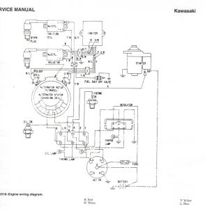 Ford Tractor Ignition Switch Wiring Diagram - ford Tractor Ignition Switch Wiring Diagram Free Downloads ford Tractor Ignition Switch Wiring Diagram Elegant ford 8n Tractor 8b