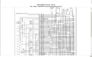 Freightliner M2 Wiring Diagram - 2006 Freightliner Columbia Wiring Diagram at 8 Natebird Me Adorable 14b