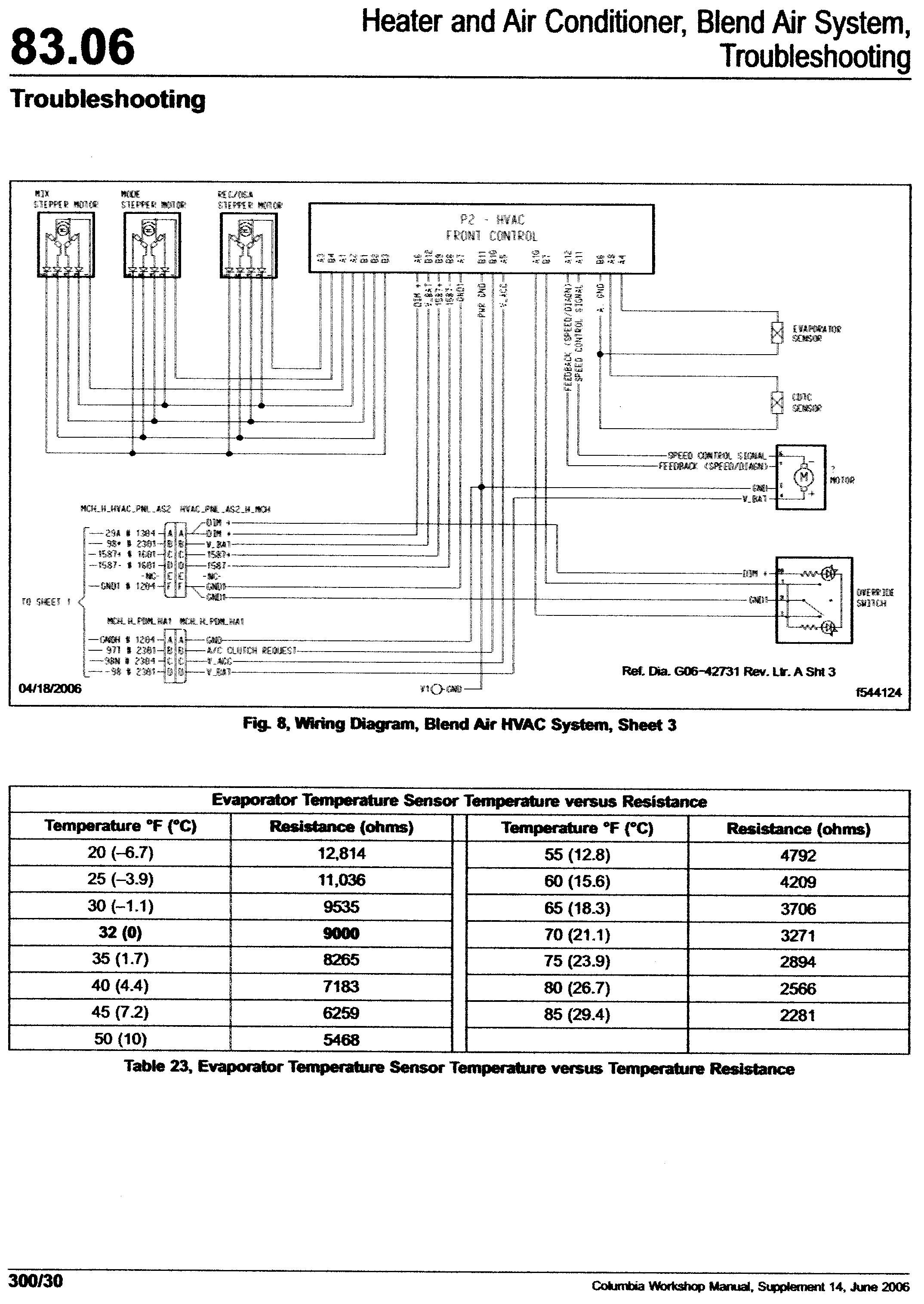 freightliner m2 wiring diagram Download-Freightliner M2 Wiring Diagram Best Freightliner Wiring Diagram Manual Best 2006 Freightliner 20-j