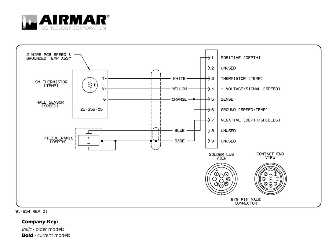 Gallery Of Garmin Wiring Diagram Download