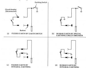 Ge 7700 Mcc Wiring Diagram - Electric Motor Wiring Diagram 110 to 220 Beautiful Ge Motor Control Rh thespartanchronicle 15e
