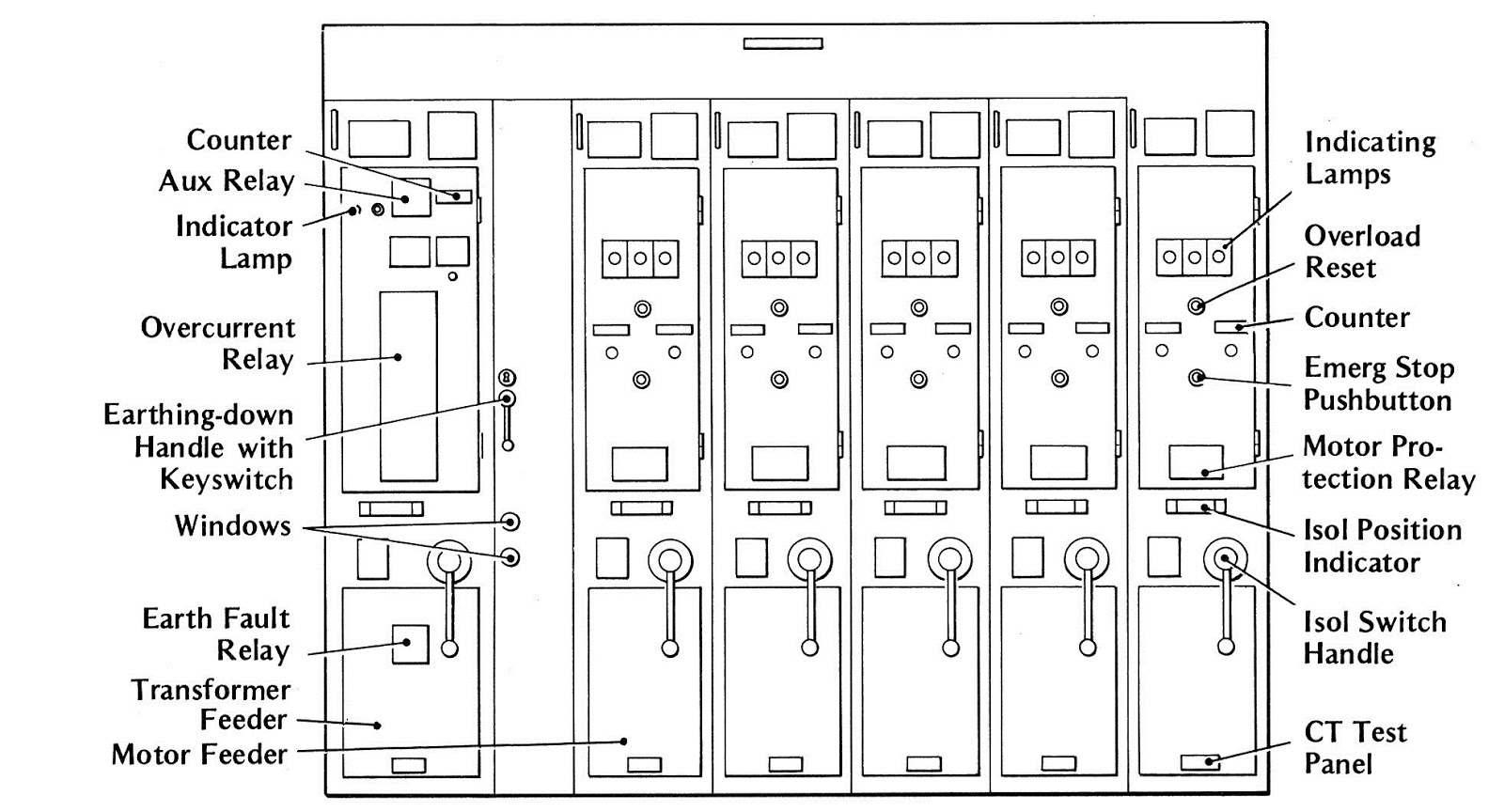 ge 8000 mcc wiring diagram Download-Image Gallery switchgear diagram 9-r
