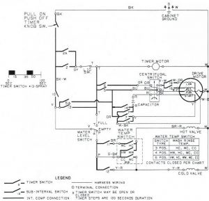 Ge Dryer Timer Wiring Diagram - Maytag Refrigerator Wiring Diagram Inspirational Clothes Dryer Troubleshooting 4r