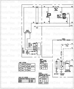 Generac Generator Wiring Diagram - Generac Battery Wiring Wire Center U2022 Rh Protetto Co Generac 7500 Watt Generator Wiring Diagram Generac 10o