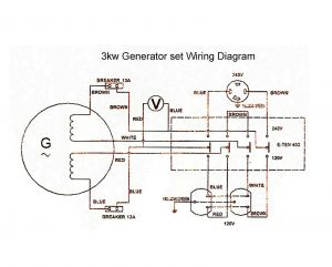 Generac Generator Wiring Diagram - Wiring Diagrams for Generators Example Electrical Wiring Diagram U2022 Rh Cranejapan Co 6 Volt Generator Wiring Diagram 3 Phase Generator Wiring Diagram 12b