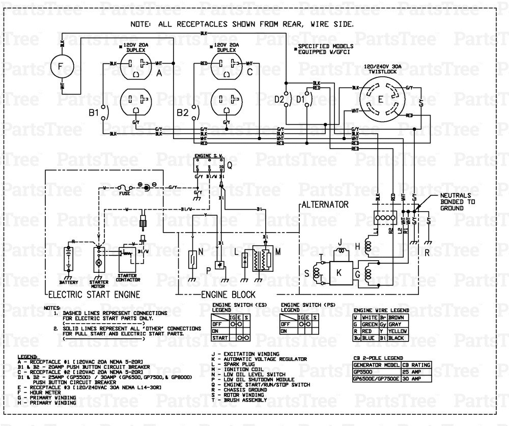 generac gp7500e wiring diagram Collection-generac wiring manuals wiring data u2022 rh maxi mail co Generac 11Kw Generator Wiring Schematic Home 11-c