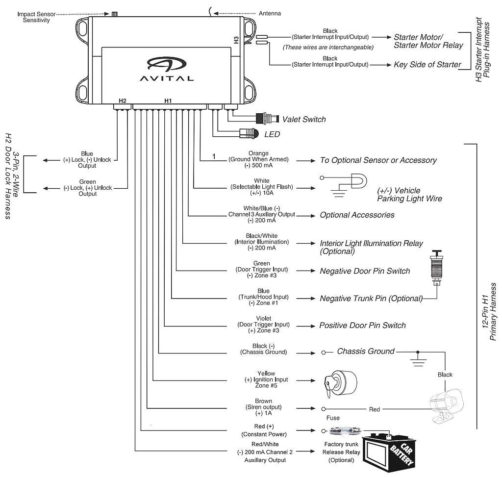 Bulldog Remote Starter Wiring Diagram