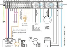 Generac Remote Start Wiring Diagram - Generac ats Wiring Diagram Download Generac Generator Wiring Diagram 9 A Download Wiring Diagram 14g