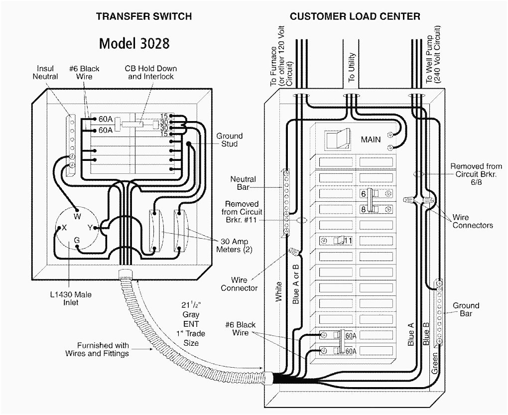 collection of generac rts transfer switch wiring diagram. Black Bedroom Furniture Sets. Home Design Ideas