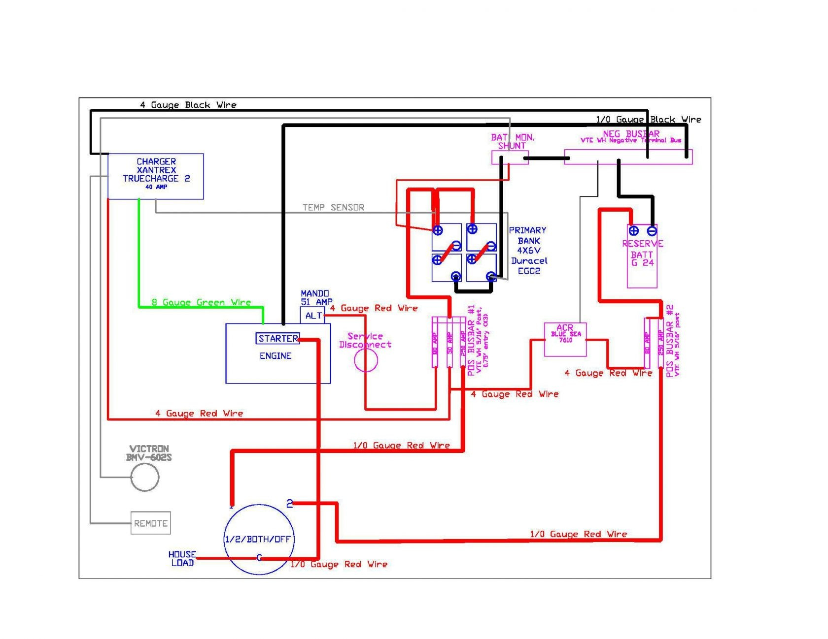 Gallery Of Generac Smart Switch Wiring Diagram Download