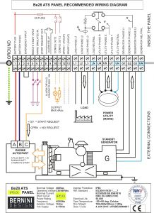 Generator Automatic Transfer Switch Wiring Diagram - Generac ats Wiring Diagram Download Generac Generator Wiring Diagram 9 A Download Wiring Diagram Detail Name Generac ats 4q