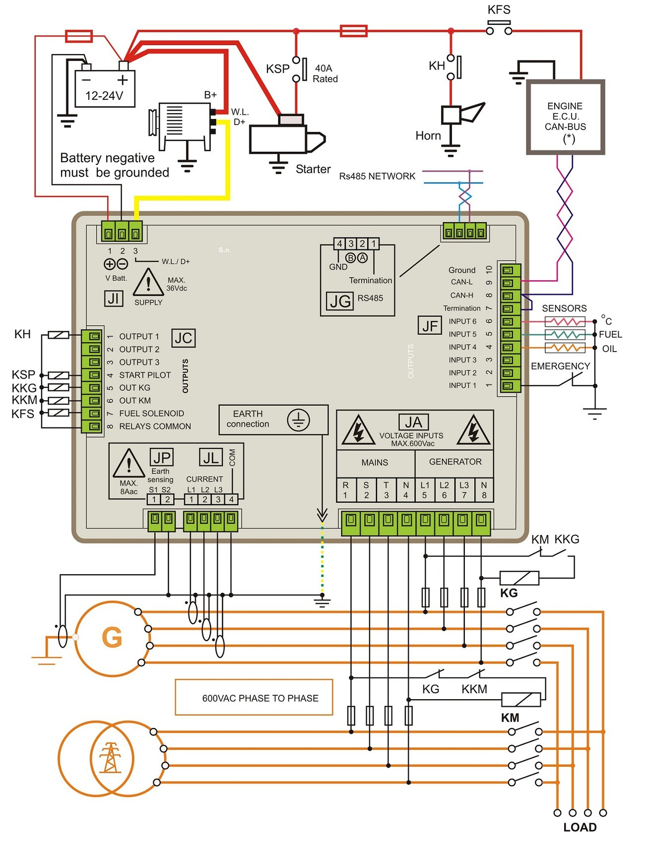 generator control panel wiring diagram pdf Collection-Generator Amf Wiring Diagram Save Generator Control Panel Manufacturers – Genset Controller 11-h