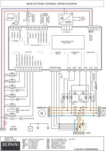 Generator Control Panel Wiring Diagram Pdf - Genset Control Wiring Diagram Info with Starter Panel 3n