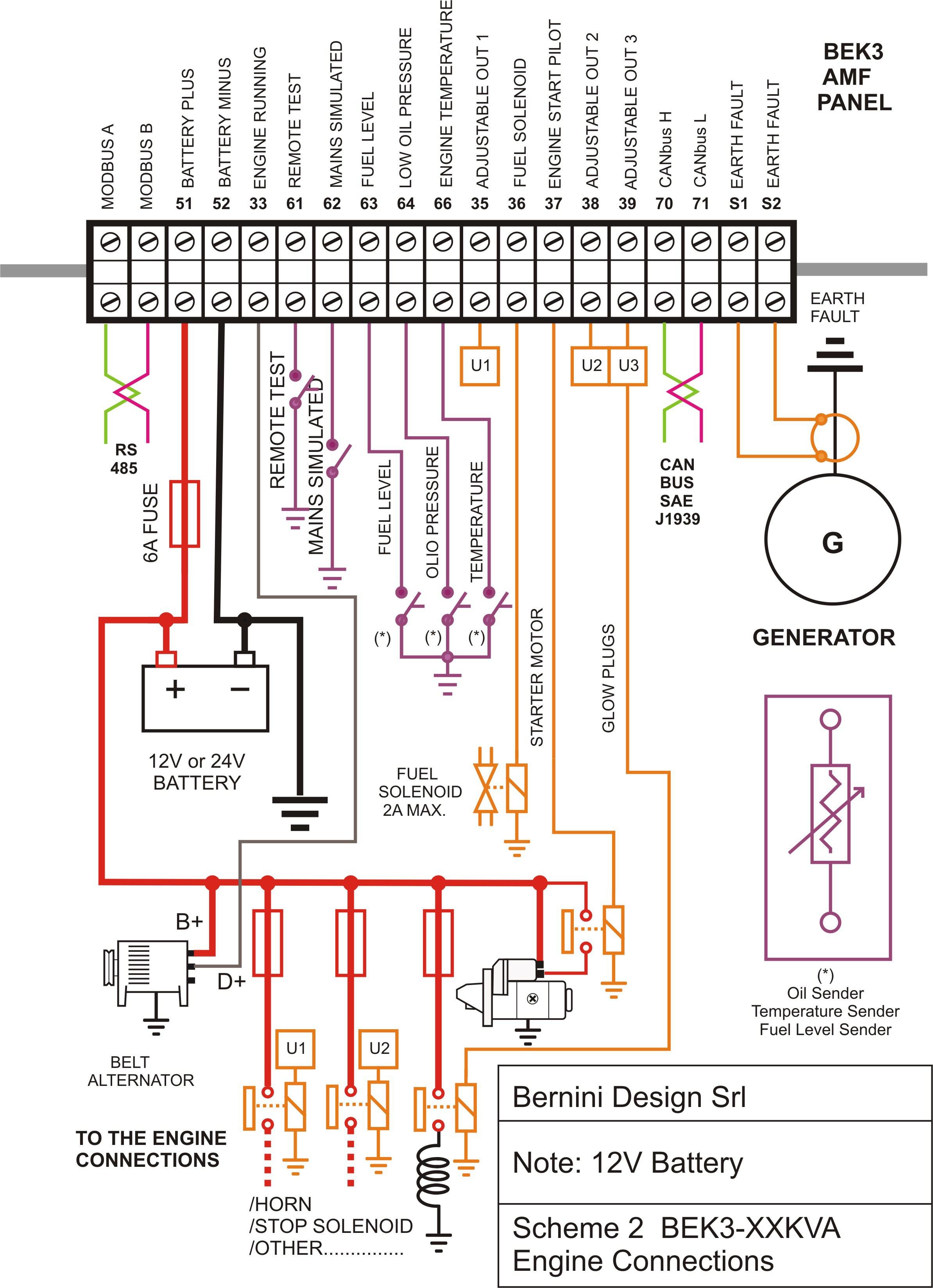 Diagram Gallery Of Generator Control Panel Wiring Diagram Pdf Download