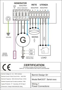 Generator Control Panel Wiring Diagram Pdf - Wiring Diagram Outdoor Ac Best Sel Generator Control Panel Wiring Diagram Ac Connections 15m