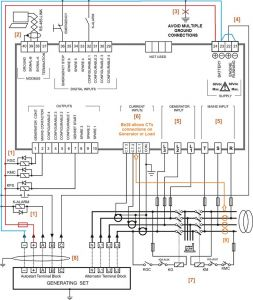Generator Transfer Switch Wiring Diagram - Auto Transfer Switch Wiring Diagram 8l