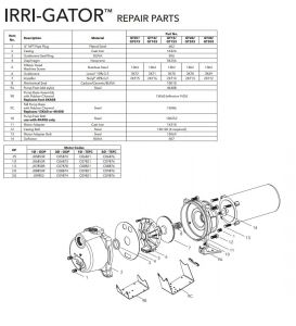 Goulds Pump Wiring Diagram - Goulds Pump Parts Diagram Beautiful Goulds Water Pumps Pro 13j