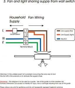 Hampton Bay 3 Speed Ceiling Fan Switch Wiring Diagram - Hampton Bay Ceiling Fan Switch Wiring Diagram 3 Speed Pull Chain Switch Wiring Diagram Best Alternator Wiring Diagram W Terminal New Ceiling 4t