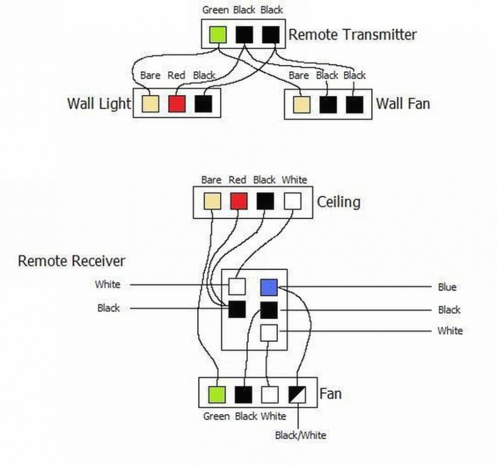 Gallery Of Hampton Bay Ceiling Fan Switch Wiring Diagram Sample