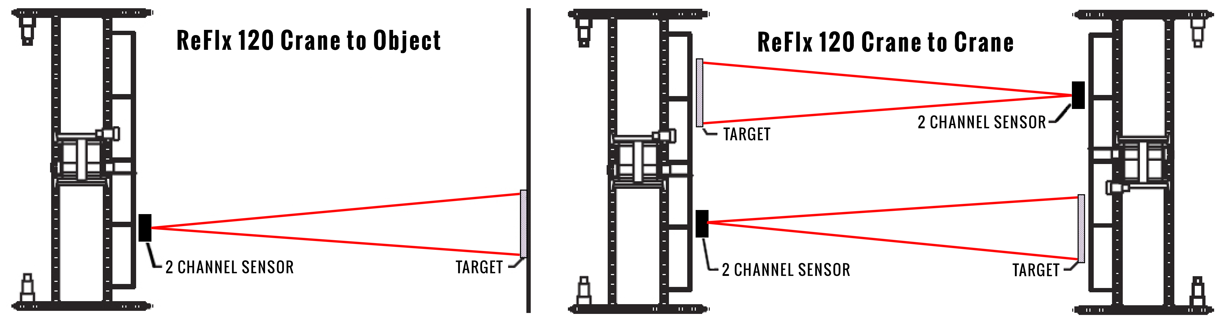 Collection Of Harbor Freight Hoist Wiring Diagram Sample