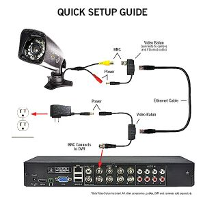 Harbor Freight Security Camera Wiring Diagram - Harbor Freight Security Camera Wiring Diagram Beautiful Fine Pelco Camera Wiring Diagram S the Best Electrical 9d