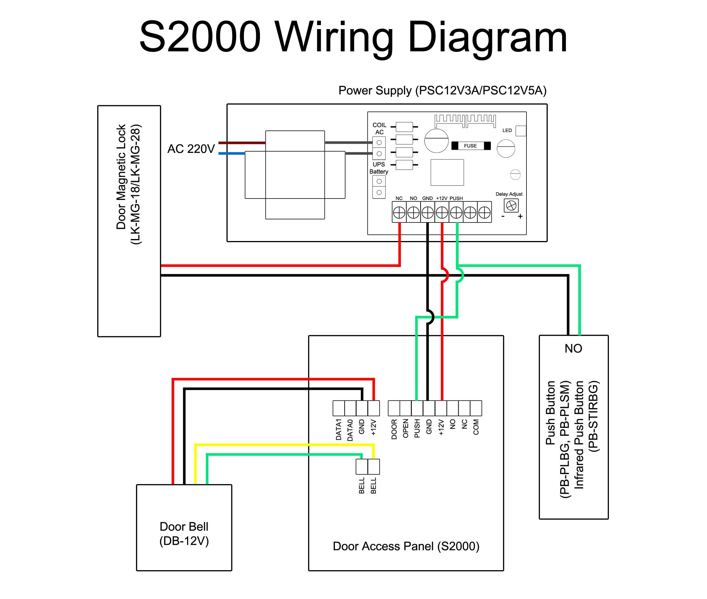 Camera Wiring Schematic - Wiring Diagram K3 on